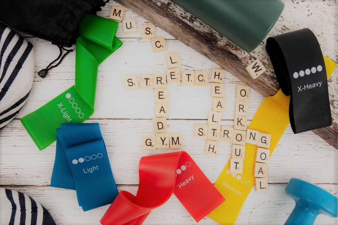 Buy Resistance Bands Online at Gym Ready - Australia